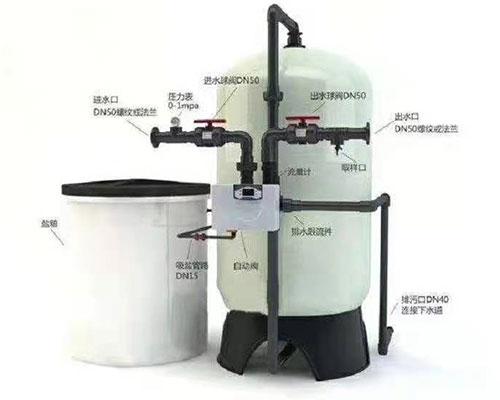 软水设备系统